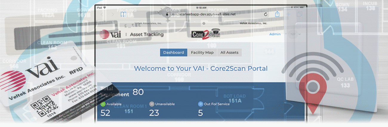 Core2Scan System